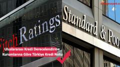Uluslararası Kredi Derecelendirme Kurumlarına Göre Türkiye Kredi Notu