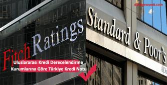 Türkiyenin kredi notu